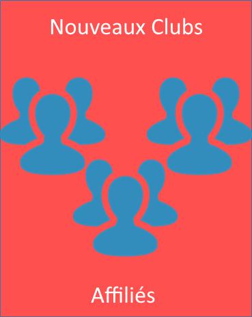 Nouveau club 1