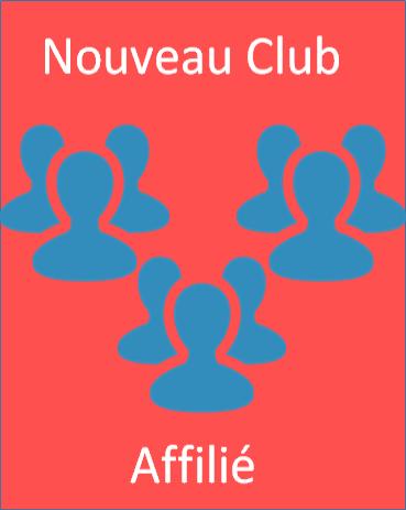 Nouveau club